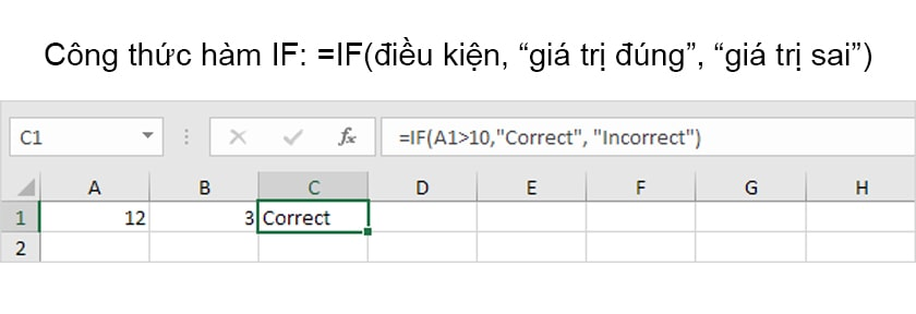 Công thức Excel hàm IF