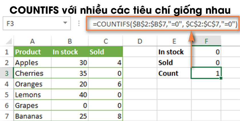Sử dụng công thức COUNTIFS với tiêu chí giống nhau